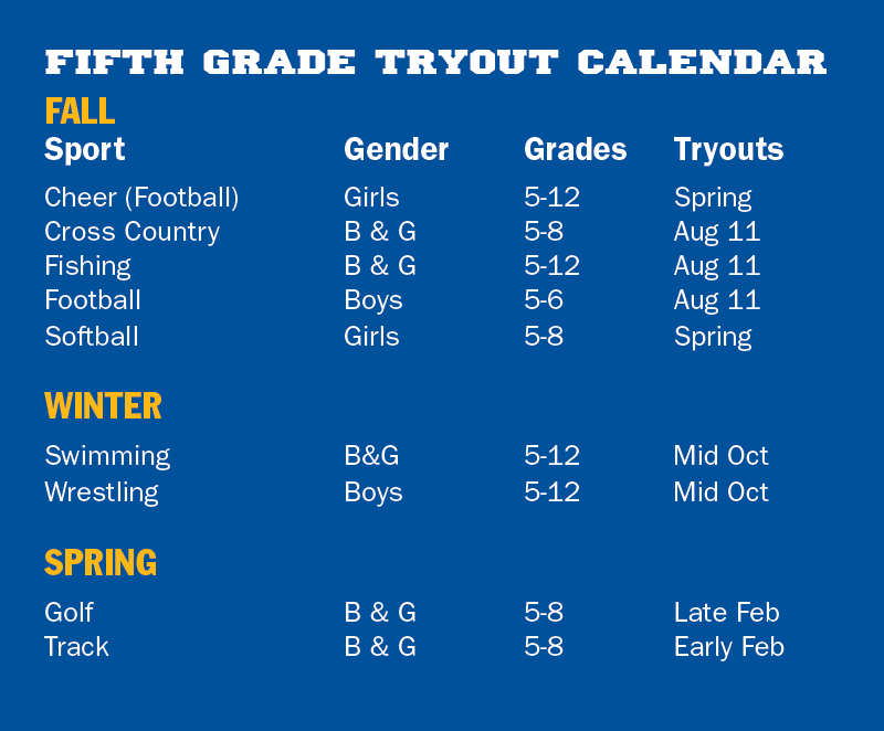Fifth Grade Tryout Schedule