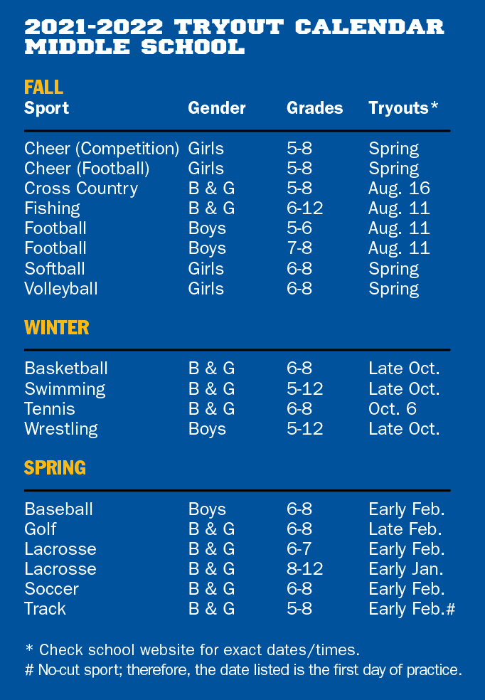 Middle School Tryout Schedule
