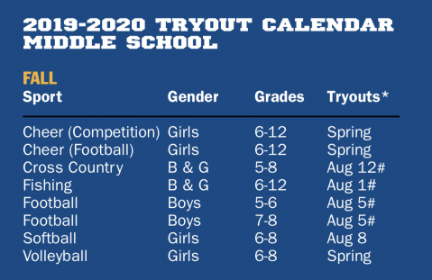 2019-2020 Athletics and Tryout Information