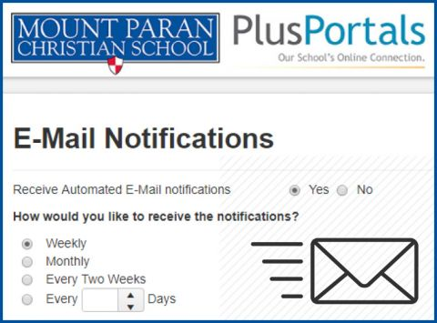E-mail Notifications in PlusPortals